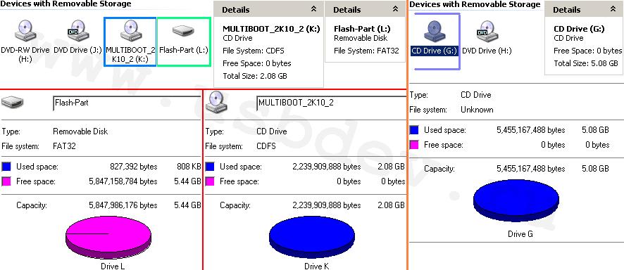 Удачно созданный CDROM-раздел + Public на контроллере SM3255Q AB