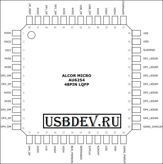 alcor au6254 datasheet v1 00w  au6254 v1 00w pdf