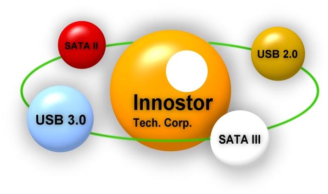 image technology corp: